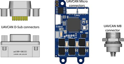 linux floor plan 100 floor plan linux choice image a modular mass volume rapid upgradeable computing architecture