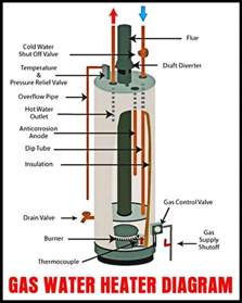 wiring diagram rheem water heaters wiring automotive wiring diagrams