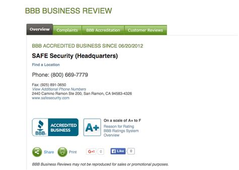 safe security reviews real customer reviews