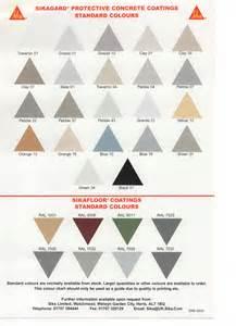 protective concrete coatings industrial coatings