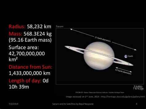 what are the satellites of saturnwhat are the saturn rings made of saturn and its satellites