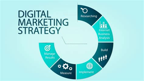 Steps To Create Digital Marketing Strategy Framework Digital Content Strategy Template