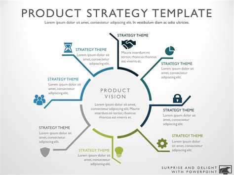 strategy template powerpoint image gallery product strategy