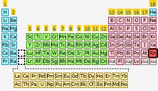 radon the periodic table at knowledgedoor