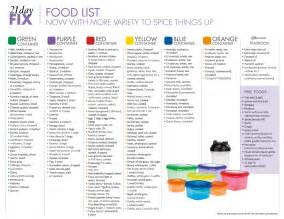 21 day fix color code updated 21 day fix foods list ready now