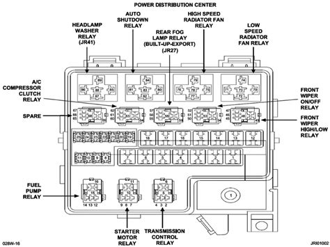free download parts manuals 1998 dodge stratus electronic toll collection 2004 dodge stratus fuse box diagram image details onlineedmeds03 com
