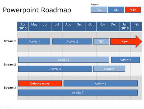 3 year roadmap template powerpoint 1 year roadmap template now