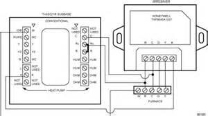 prestige 174 sd comfort system kit