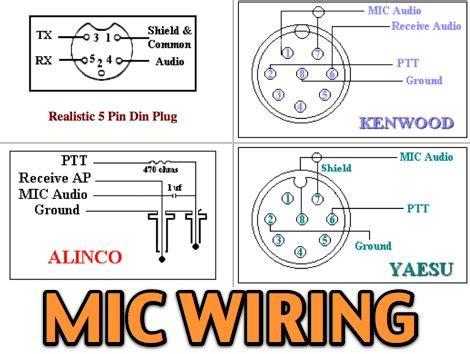 kenwood radio mic wiring diagram get free image about