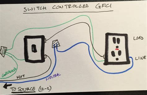 wiring diagram switched gfci outlet efcaviation