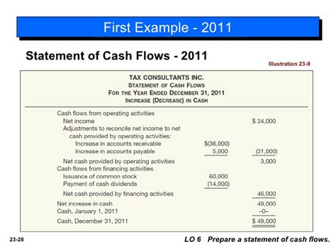 first section of income statement first section of an income statement 28 images startup