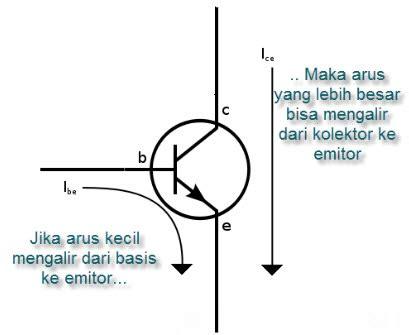 cara kerja transistor bipolar npn cara kerja transistor npn panduan teknisi