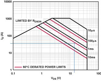 polymer capacitor voltage rating understanding capacitor ratings 28 images tantalum capacitor eia code 28 images