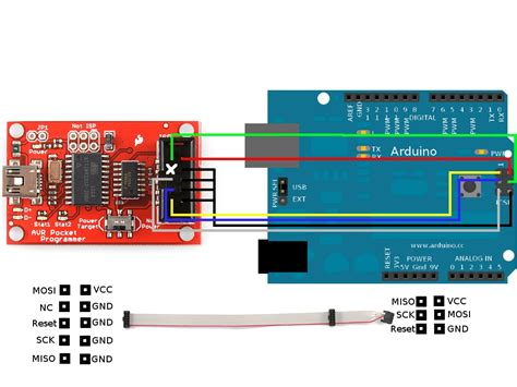 arduino tutorial bootloader installing an arduino bootloader learn sparkfun com