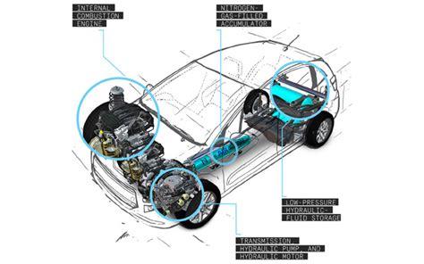 Minicat Air Car Runs On Compressed Air by This New Hybrid Car Runs On Compressed Air