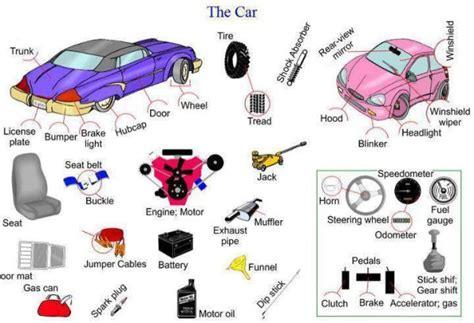 kiddy si鑒e auto pojazdy budowa samochodu e angielski com