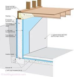 icf construction details google search insulated