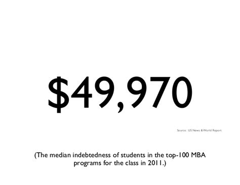 Gwu Mba Cost by Business Analytics Degrees Disruptive Innovation Of