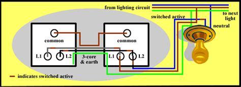 gapfilla diy install interior lighting