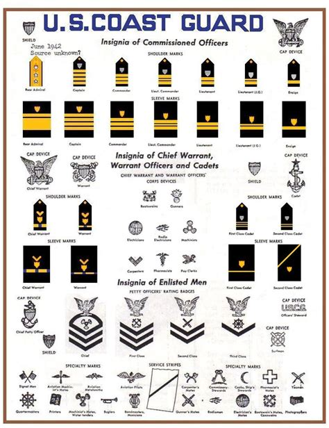 Coast Guard Officer Pay by 205 Best Images About Rank Insignia On