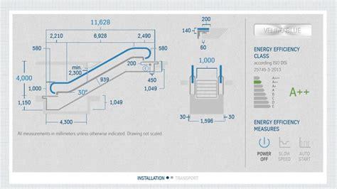 design criteria and principles for lifts and escalators elevator moving walks and escalator tools thyssenkrupp