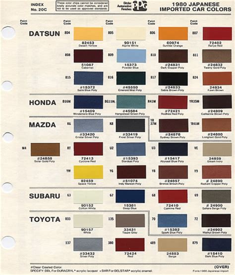1980 toyota color codes 1 pintopower flickr