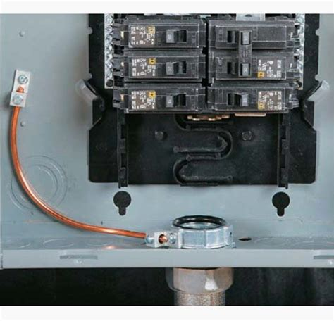 practice for grounding and bonding a home wiring
