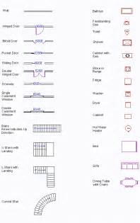 symbols on floor plans blueprint symbols free glossary floor plan symbols for