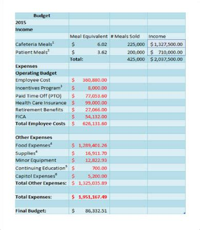 Department Budget Templates 9 Free Word Pdf Documents Download Free Premium Templates Department Budget Template