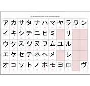 Katakana Stroke Order Chart