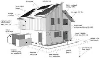 Home Design Diagram Using Energy Diagram Using Wiring Diagram Free