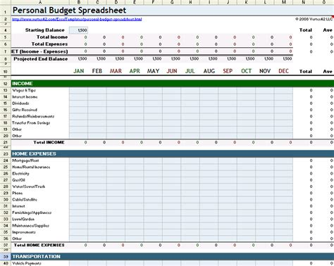 excel budget template collection  business