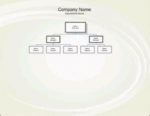 Organogram Template Organizational Charts Word Excel Templates Organogram Template Excel