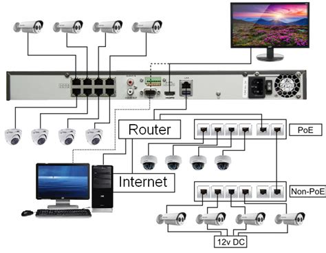poe ip wiring diagram poe switch wiring diagram