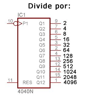 Resistor Table Integrated Circuit Cd4040