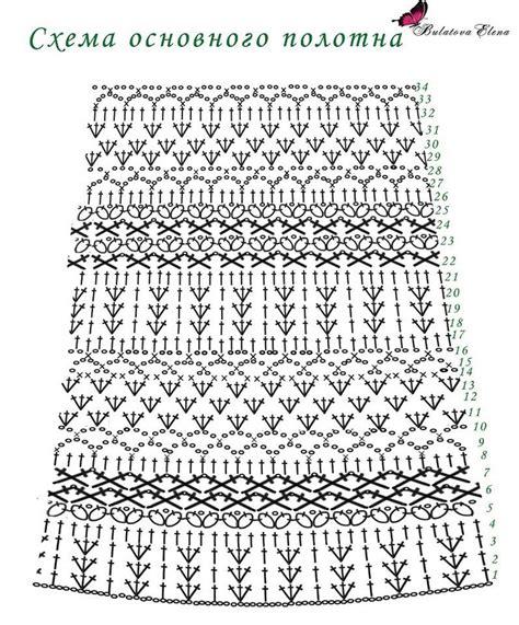 pattern of the kingdom delicate crochet baby dress pattern free crochet kingdom