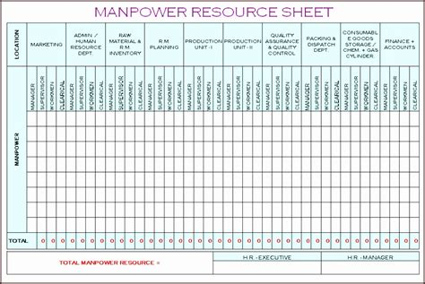 workforce planning template images templates design ideas