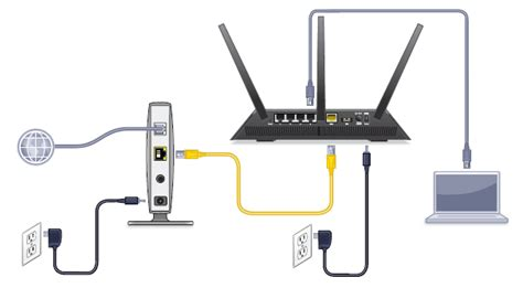Wireless Router Wiring Diagram Deltagenerali Me How To Connect My Netgear Router Router Login Support