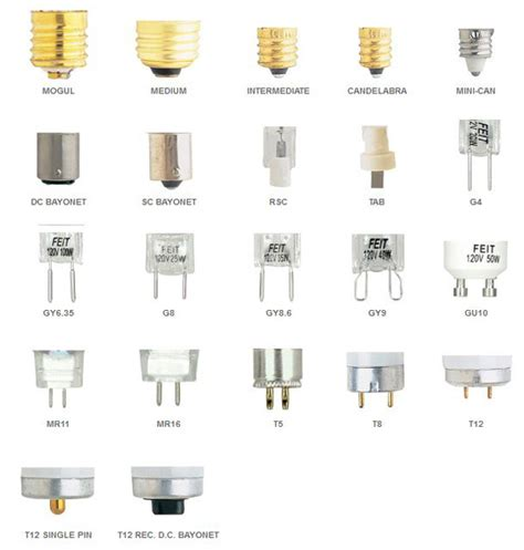 lightbulb bases 28 images e26 to e12 base led light l