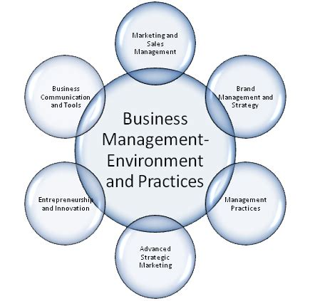 Assignment 1 Mba 5102 Changing Times Business In The 21st Century by Best Assignment Help Solution Assignments Solutions