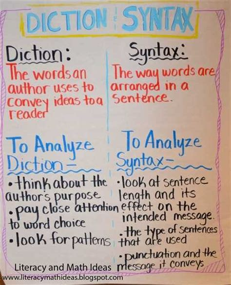 Use Section In A Sentence by Related Keywords Suggestions For Diction Exles