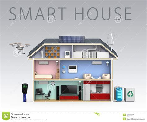 Energy Saving House Plans Smart House With Energy Efficient Appliances With Text