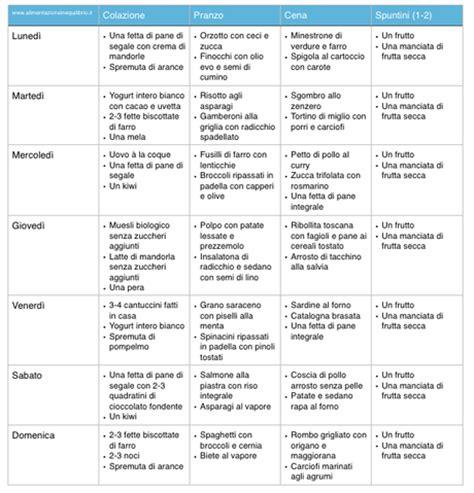 dieta alimentare per fegato steatosico il fegato grasso e la steatosi epatica paperblog