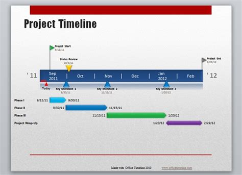 Timeline Template Mac Powerpoint Timeline Template Mac Timeline Template For Mac