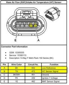 2009 chevy silverado trailer wiring diagram autos post