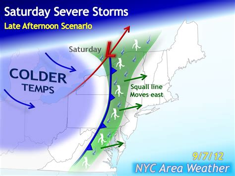 nyc area weather september 2012