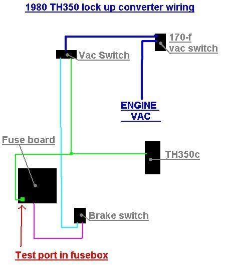 th350c lockup wiring
