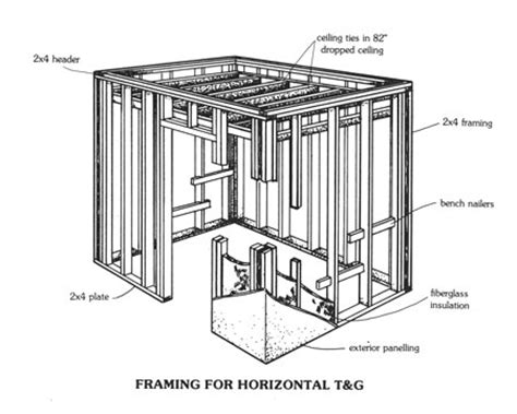 Building A Room by How To Build A Sauna Building A Sauna Room Heaters4saunas