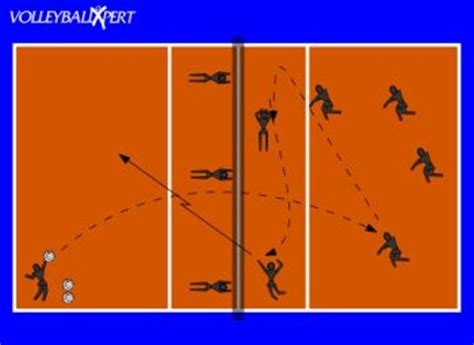 setter practice drills volleyball volleyball drills and the o jays on pinterest