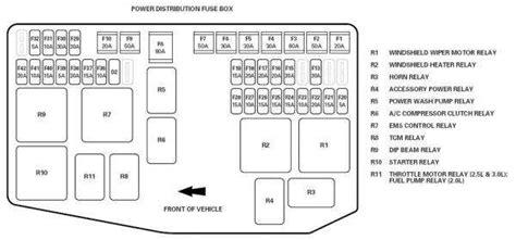 kia sportage windshield washer fuse kia free engine